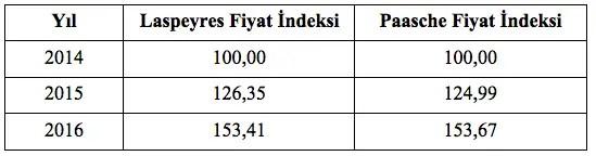 istatistik14-9