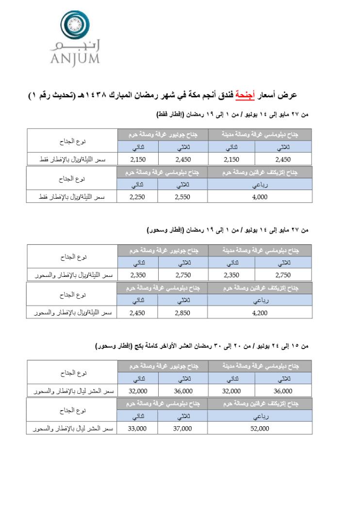 أسعار أنجم أجنحة رمضان 1438هـ تحديث 1.png