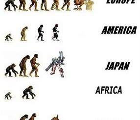Evolution Of Man Around The World