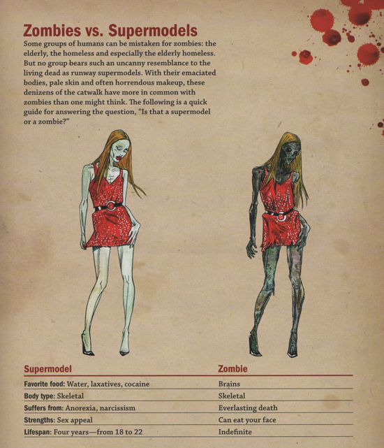 Zombies vs Supermodels