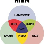 It's true. All the smart nice handsome men are gay.