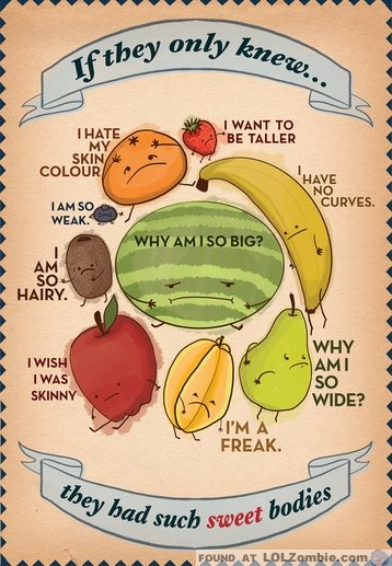 Fruit Problems