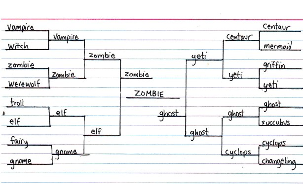 Zombie March Madness