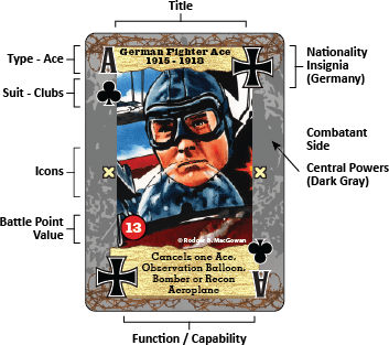 Card Sample 1