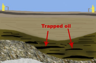 A schematic of trapped oil.