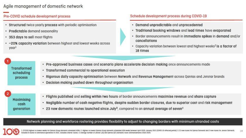 Qantas Investor Presentation February 2021