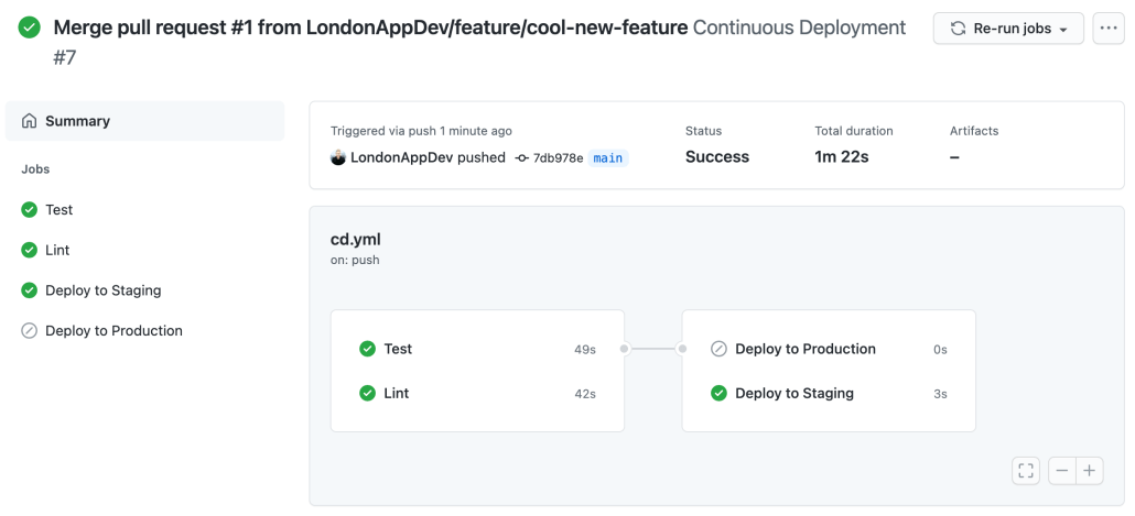 Screenshot showing workflow jobs for Test, Lint and Deploy to Staging.