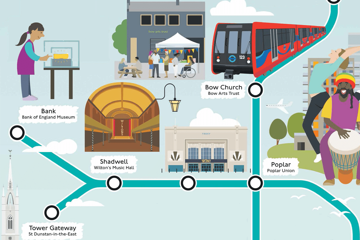 Part of the Docklands Light Railway line Cultural tube map