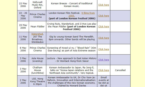 LKL's event calendar for May 2006