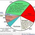Thumbnail for post: What makes Juche bigger than Judaism?