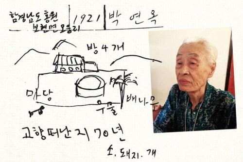 Park Yun-ok - Floating Dreams story