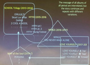 Slide from Lee Jiyoung's talk