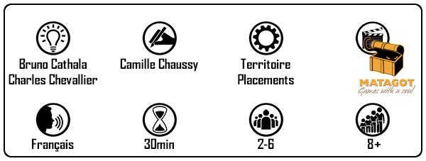 GameSummary