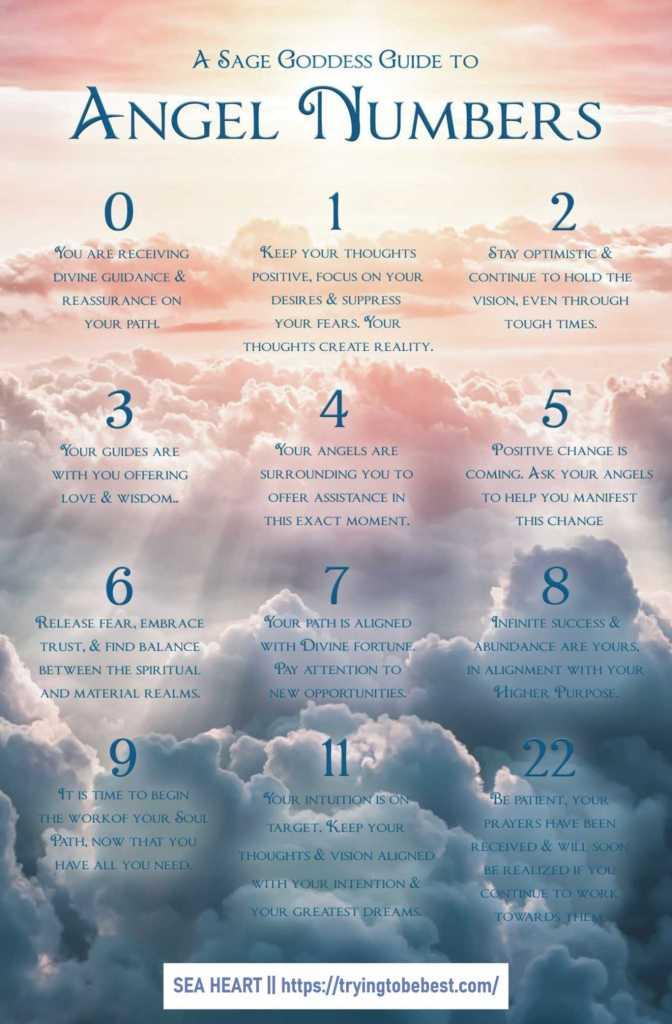 angel numbers cheat sheet