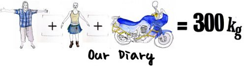 Go to the Diary