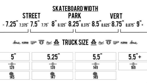 Board Trucks