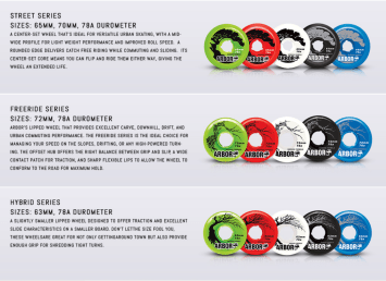 A photo of Arbor Collectives Wheel lineup in February 2014
