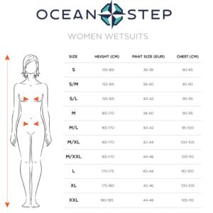 Combinaison longe-côte Femme double zip 4mm Optimizer  Ocean Step