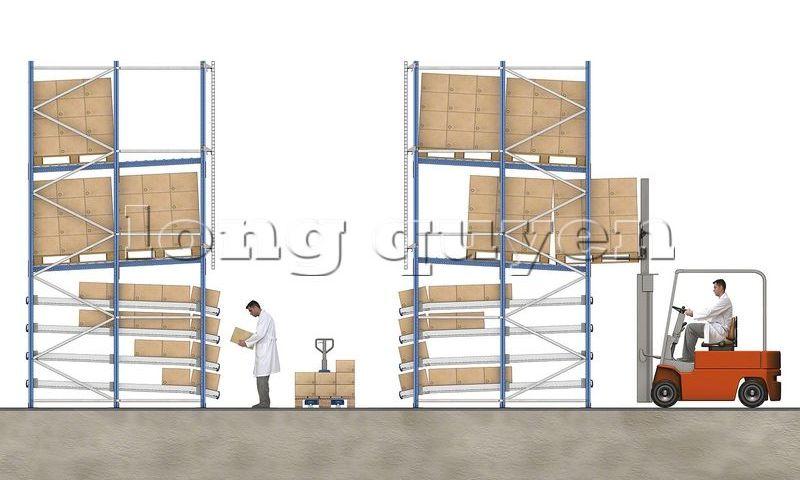 Thiết kế giá kệ trôi tích hợp để pallet (4)