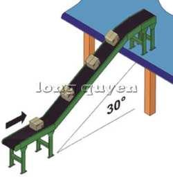 long quyen incline conveyor (1)