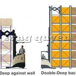 Giá Kệ Để Pallet Đầu Hồi Kép (Double Deep Pallet Rack)