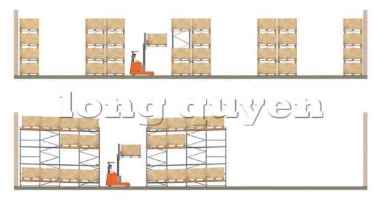 Giá Kệ Để Pallet Sàn Đẩy (Push Back Rack) (6)