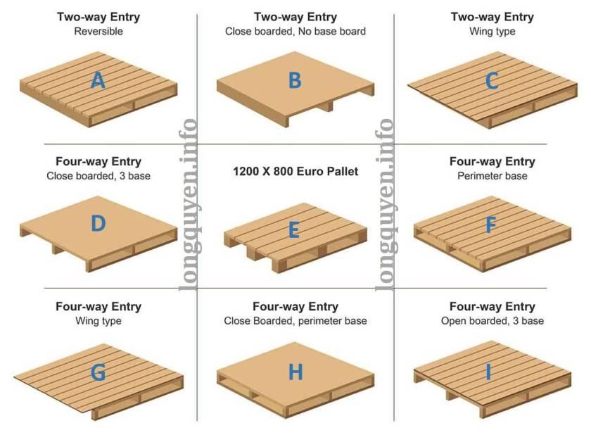 Pallet, kích thước và phân loại pallet trong lưu trữ hàng hóa 7