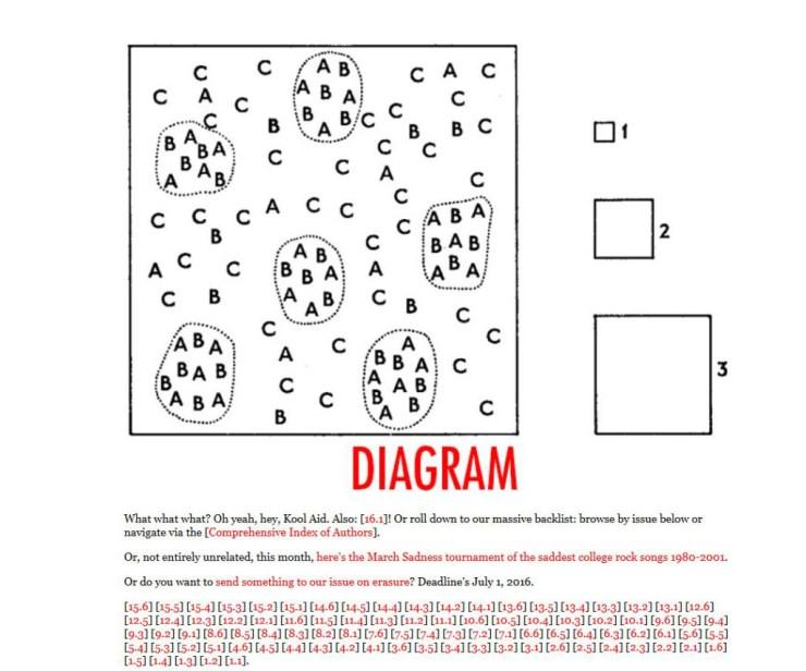 Screenshot of DIAGRAM's website