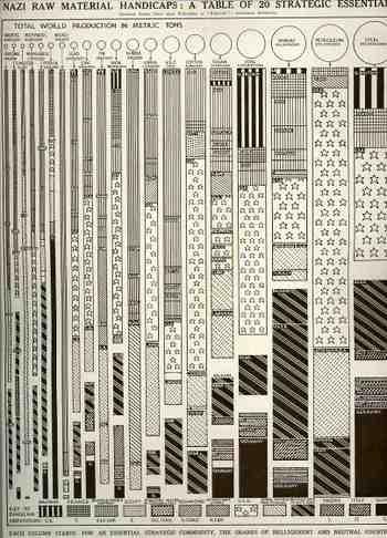 Jf Ptak Science Books Visual Display Of Data Who Had