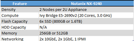 NX9240SPECs
