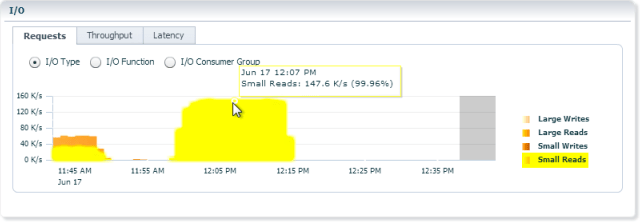 Nutanix Oracle RAC IOPS Screen Shot 2015-06-17 at 12.43.50 PM