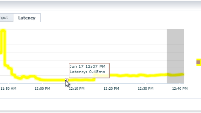Nutanix Oracle RAC Latency Screen Shot 2015-06-17 at 12.41.06 PM