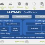 NutanixCloudPlatform