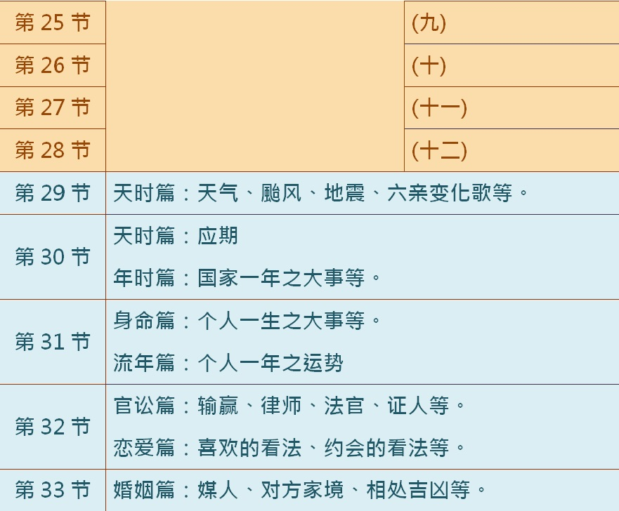 feng-shui-yang-house-longyu369119