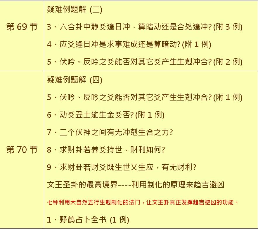 feng-shui-yang-house-longyu369126