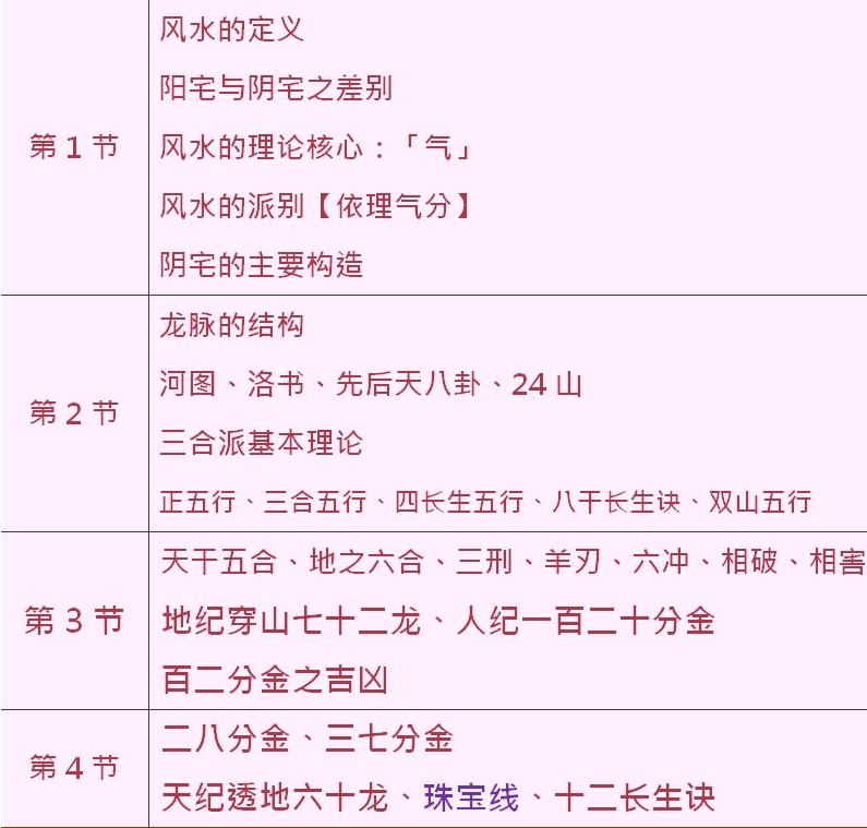 feng-shui-yang-house-longyu369129