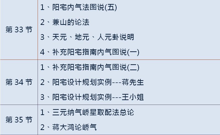 feng-shui-yang-house-longyu369154
