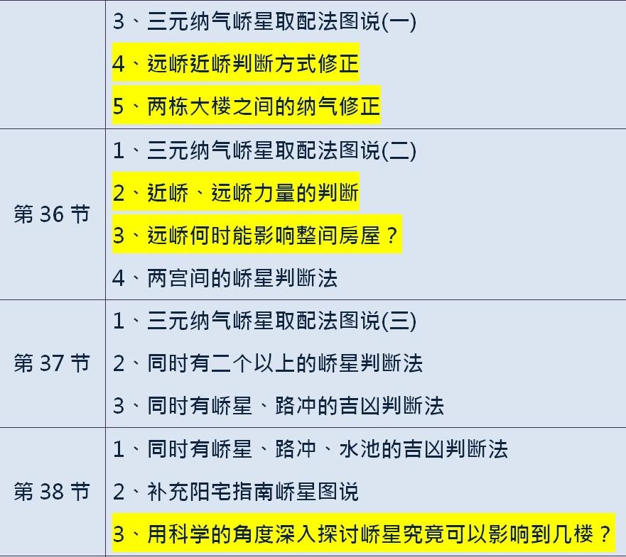 feng-shui-yang-house-longyu369155