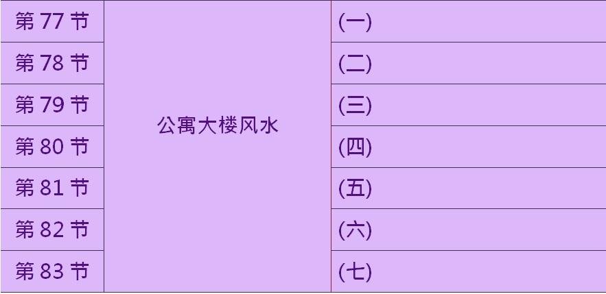 feng-shui-yang-house-longyu369165