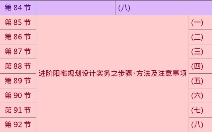 feng-shui-yang-house-longyu369166