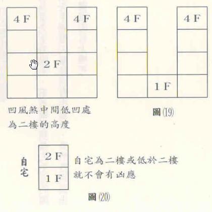 feng-shui-yang-house-longyu369262