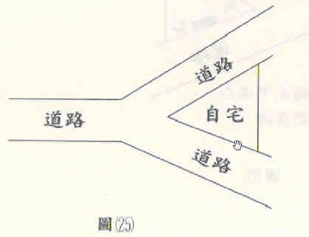 feng-shui-yang-house-longyu369270