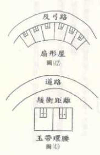 feng-shui-yang-house-longyu369316