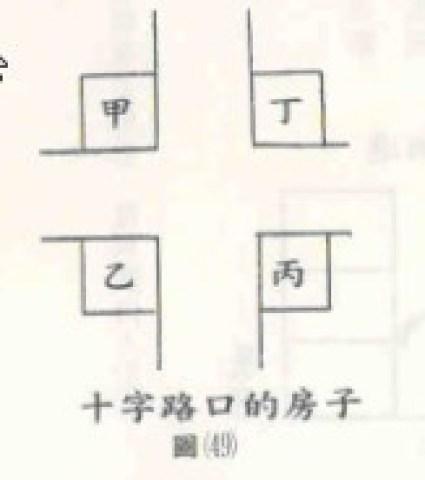 feng-shui-yang-house-longyu369329