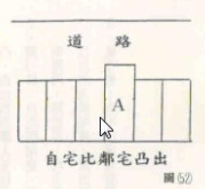feng-shui-yang-house-longyu369338
