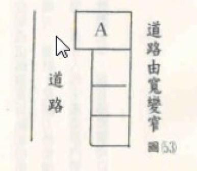 feng-shui-yang-house-longyu369339