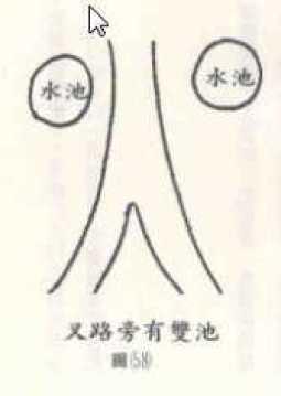 feng-shui-yang-house-longyu369345