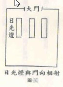 feng-shui-yang-house-longyu369375