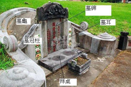 陈巃羽风水阳宅之阴宅地理风水勘舆