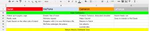 outline-spreadsheet-to-make-liz-proud